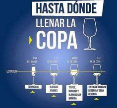 hasta donde llenar la #copa #consejosmontana