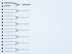 Test: Jedno jediné slovo určí zdroj vašich problémů | ProNáladu.cz La Source, 30 Day Challenge, Psychology Facts, Line Chart, Philosophy, Diagram, Mindfulness, Einstein, Men's Fashion