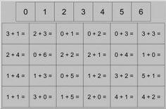 Eerste leerjaar, Qworzó Merksplas :: qworzol1.yurls.net Math Activities, Education, Learning, School, Kids, Young Children, Boys, Studying, Teaching