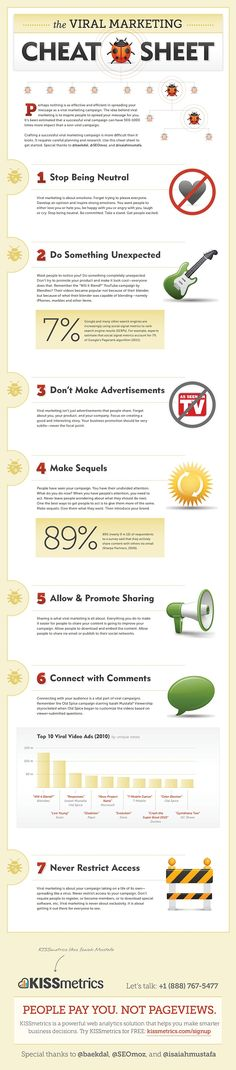 How to create a viral marketing campaign [infographic]
