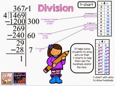 Freebie Division Partial Quotient and Blog Post