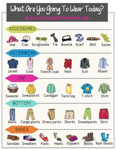 www.theenglishstudent.com, The English Student, ESL clothing, ESL vocabularies, ESL sites, ESL websites, learn English, ESL blogs, what to wear, different types of clothing, clothing categories,