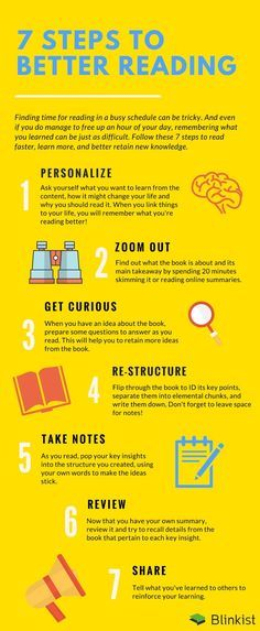 Want to read faster and smarter? Here are the 7 steps to achieve it