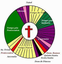 Cleidemir Gonçalves: Tempos liturgicos