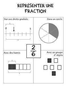 Ceinture calcul ce2 addition soustraction for Faire mes propres plans