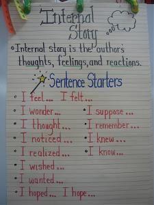 narrative essay starters 28 Awesome Anchor Charts for Teaching Writing - WeAreTeachers Sentence Stems, Sentence Starters, Sentence Writing, Essay Writing, Essay Starters, Summary Writing, Narrative Essay, Story Starters, Opinion Writing
