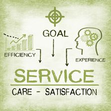 Marketing strategy course focusing on service management, with strategies for positioning a business service & implementing pricing strategies.