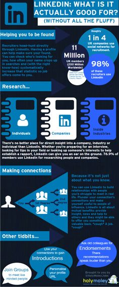 """LinkedIn: What is it actually good for? (Without all the fluff)"" #Infographic - Watch the age on this though!"