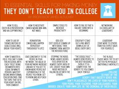 Here are the skills they need to learn that are specifically NOT taught in college:
