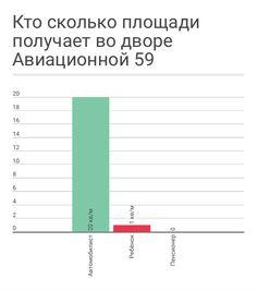 Москве нужны платные парковки везде (и во дворах) – varlamov.ru