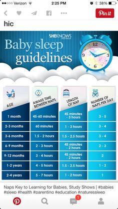 Kids Discover Baby sleep guidelines to live by - baby health - Bebe Babies First Year First Baby Baby Health Baby Kind Baby Momma Baby Boy Everything Baby Baby Needs New Parents Babies First Year, First Month With Baby, 5 Month Old Baby, One Month Old, Baby Development, Baby Health, Everything Baby, Baby Kind, Baby Momma