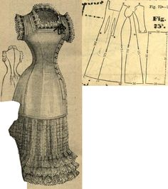 Tygodnik Mód 1889.: Underdress in princess form (corset cover and petticoat).