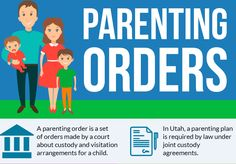 """In Utah, courts decide child custody and parent plan matters in ways that are in the """"best interest"""" of the child. https://utahdivorce.biz/Child-Custody/Parenting-Plans.shtml"""