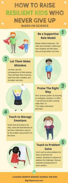 How To Raise Resilient Kids Who Never Give Up (Based On Science) – Big Life Journal Conseil Parental How To Raise Resilient Kids Who Never Give Up (Based On Science) Kids And Parenting, Parenting Hacks, Parenting Plan, Parenting Styles, Parenting Quotes, Foster Parenting, Parenting Classes, Gentle Parenting, Natural Parenting