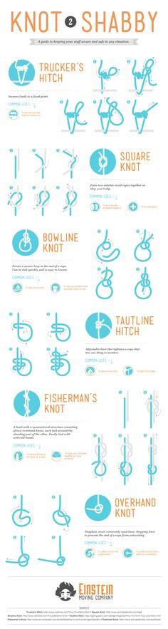 Top 10 Infographics Of 2013 [Infographics] ~ Visualistan