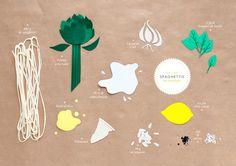 Ingredients, Spaghetti ai carciofi | #PaperFood #KnotMagazine