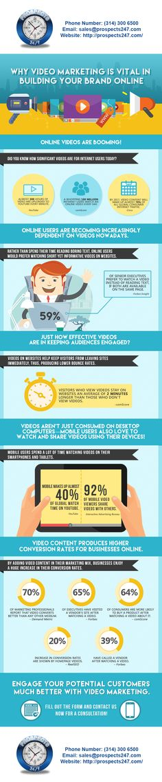 Prospects 24x7 Video Marketing Infographic
