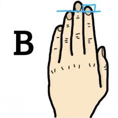 Długość palców lewej dłoni może zdradzić pewne cechy Twojej osobowości - Genialne Know What You Want, When You Know, Finger Length Meaning, Agree With You, Told You So, Accurate Personality Test, Some Might Say, The Secret, Sayings