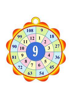 ВОТ ТАКАЯ ИНТЕРЕСНАЯ ТАБЛИЦА УМНОЖЕНИЯ           Math Crafts, School Labels, Maths Puzzles, Homeschool, High School, Classroom, Learning, 10 Pounds, Bingo