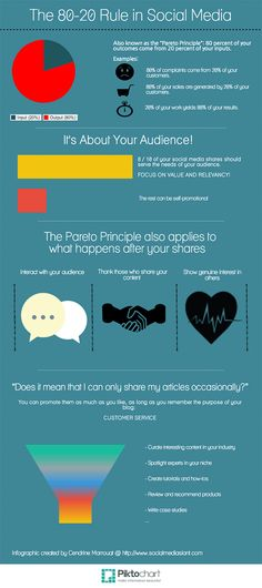 you-will-fail-at-social-media-marketing-if-you-dont-follow-this-one-rule-2.png (600×1349)
