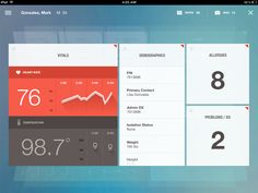 Personal Vitals data dashboard by Rally Interactive