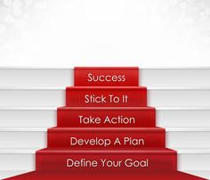 picture of self-improvement - Five step to success concept which include goal - JPG