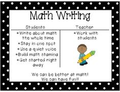 Daily 5 Math Signs/Posters