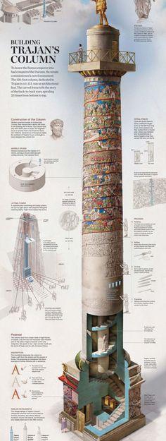 La Columna de Trajano fue erigida en el Foro Romano en el año 113 a.C. para conmemorarlaconquista de la Dacia (actual Rumanía) y para ensalzar la gloria del emperador Trajano Ulpio. Lacolumna tiene un altura decasi 40 metros (casi como un edificio de 9 plantas) con un diámetro de 4 metros. En la base de …