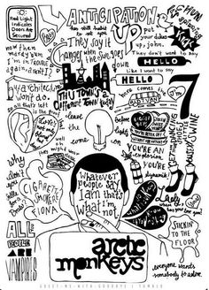 credit to whoever made this arctic monkeys poster; looks so cool