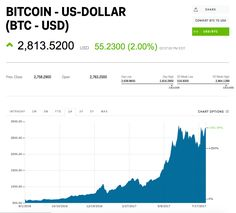 Bitcoin is expected to 'fork' today, and its price could take a dramatic hit — here's what that means
