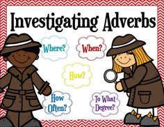 Introducing AdverbsThis resource pack covers the definition of adverbs, the main types of adverbs, how to identify them and how to distinguish between adverbs and adjectives. This pack is ideally work for first grade but can also be used as a starter or quick re-cap for any class.