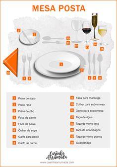 Dicas de etiqueta à mesa - Casinha Arrumada