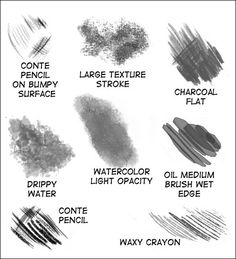 """How to use digital brushes for a """"natural drawing"""" look in Photoshop"""