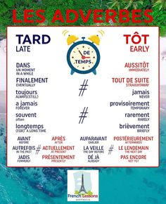 French Language Lessons, French Language Learning, Learn A New Language, French Lessons, Basic French Words, French Phrases, Teaching French, Learn French, French Tips