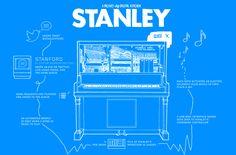 Le premier piano interactif qui utilise Twitter