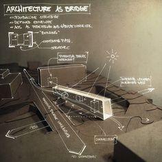 WFSmith Architecture