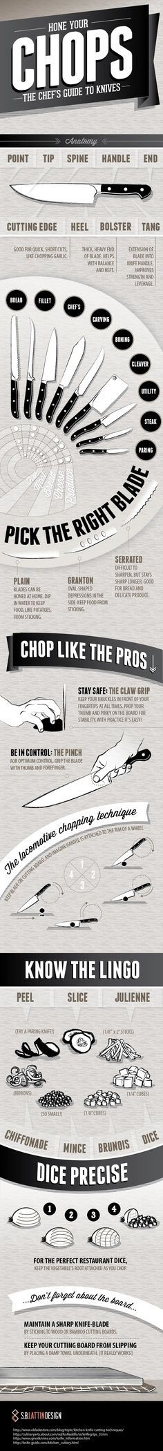 Know Your Knives and How to Use Them | Community Post: 34 Creative Kitchen Hacks That Every Cook Should Know