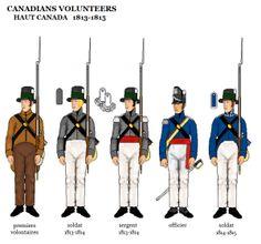 American War of 1812 Uniforms; American Uniform, American War, Army Uniform, Military Uniforms, Uniform Dress, Independence War, British Uniforms, War Of 1812, American Revolutionary War