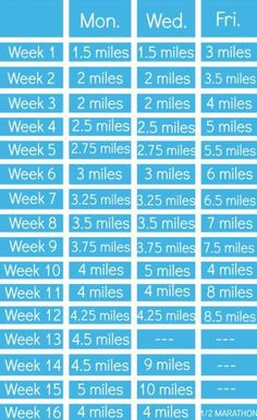 For when I eventually get around to signing up for a half marathonHalf Marathon Training: Beginner Training Schedule. For when I eventually get around to signing up for a half marathon Running Workouts, Running Training, Running Tips, Race Training, Running Plans, Running Humor, Cardio Workouts, Strength Training, Cardio Circuits