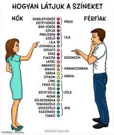 Before we call it a night How we ladies see colours vs how men do Funny Charts, Purple Carnations, Laundry Symbols, French Language Lessons, French Lessons, Yellow Sea, Men Vs Women, Red Plum, Green Sky