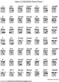 Acoustic Guitar Cord Chart Unique Pin On Guitar Instruction G Guitar Chord, Guitar Chords And Scales, Music Theory Guitar, Jazz Guitar, Music Guitar, Acoustic Guitar, Piano Music, Violin, Basic Guitar Lessons