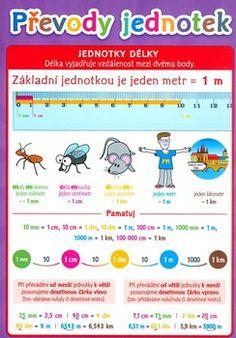 Pomůcka pro školáky Převody jednotek | Levné knihy Algebra, Kids Education, School Projects, Mathematics, Kids Learning, Kids Playing, Montessori, Diy And Crafts, Finance