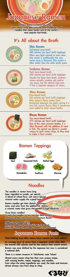 Know your ramen. #japaneseRecipe