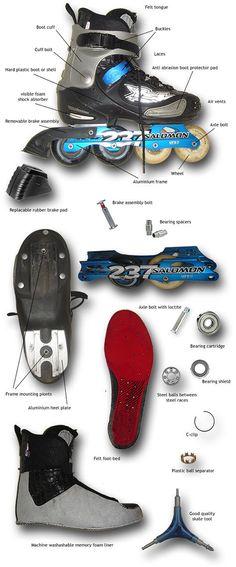 inline-skate-parts-anatomy