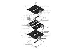 UX Design Process.