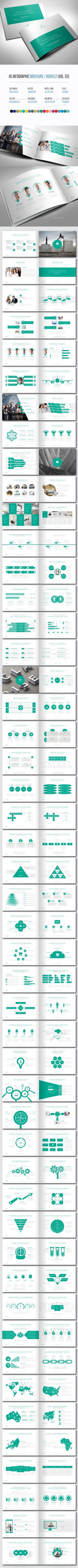 Best Minimalist Brochure Template Images On Pinterest - Template for a brochure