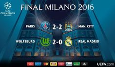 RESULTS Manchester #City fight back at #Paris... #Wolfsburg stun #RealMadrid!  #UCL #championsleague by uefachampionsleague
