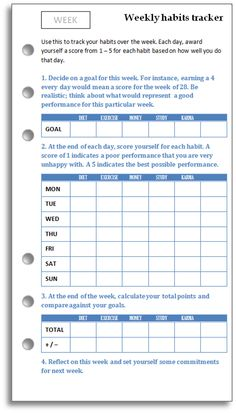 Free Weekly Habits Tracker Printable  GREAT TO HAVE TO TRACK WHAT YOU EAT, SYPTOMS OR ANYTHING ELSE YOU'D LIKE.