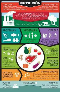 Nutricion #nutricioninfografia