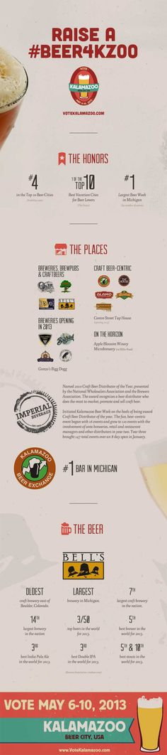 Why Kalamazoo should Be Beer City USA 2013 Infographic Beer Infographic, Infographics, Bartender, Craft Beer, Brewery, Community, Usa, City, Crafts